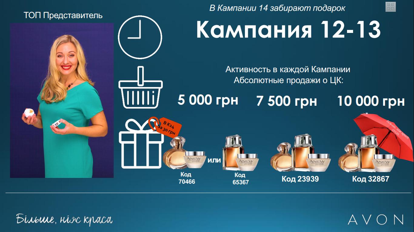 Картинка с подарками по программе для топ-представителей эйвон