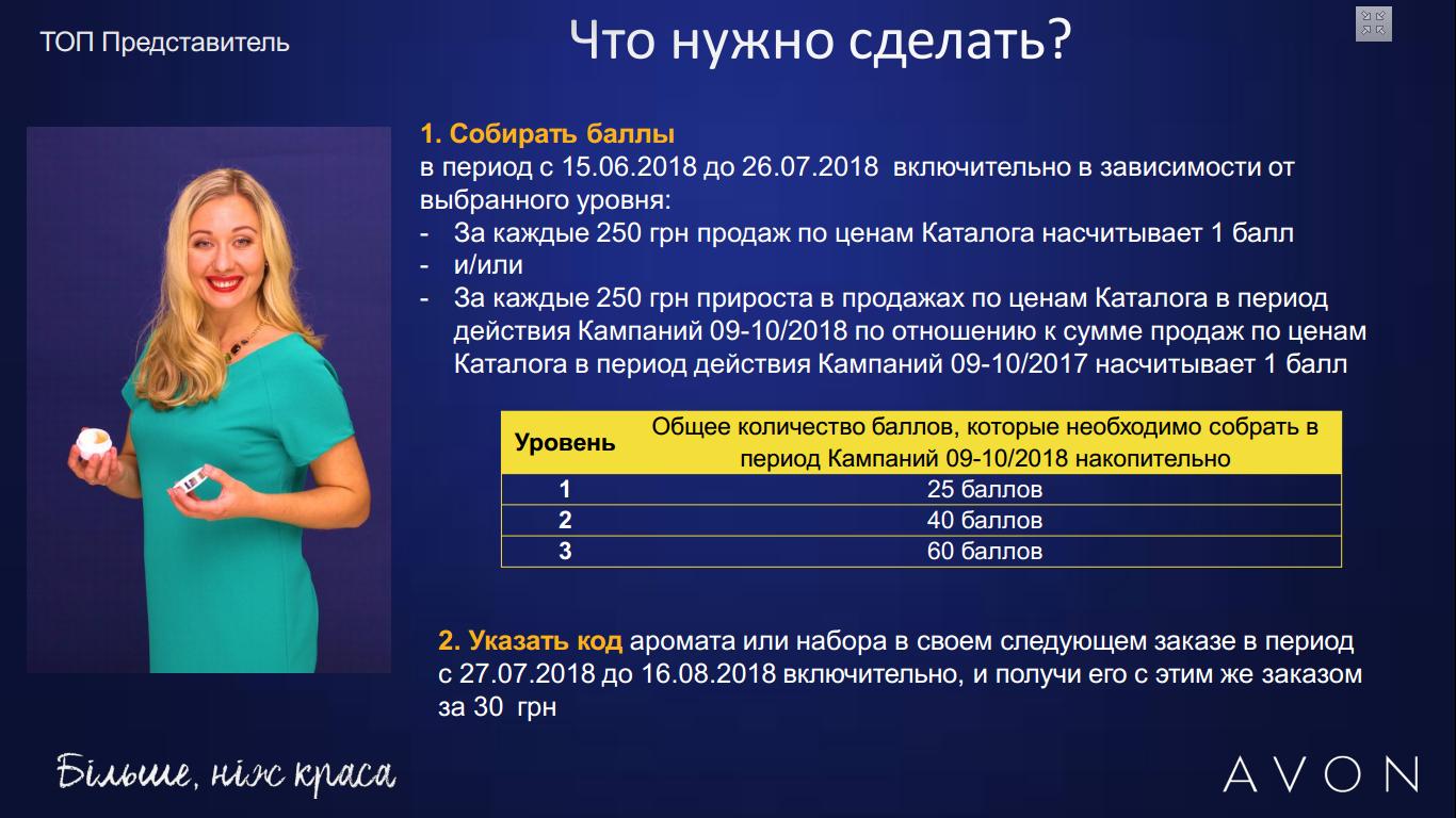 Изображение с количеством баллов по программе